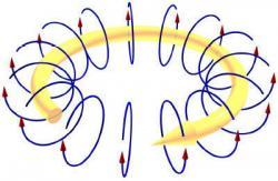vibrateur de tribofinition - mvt2
