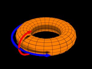 vibrateur de tribofinition - mvt1